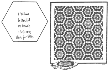 Hexagonal Grandmother's Flower Garden Pattern for Miniature Quilts