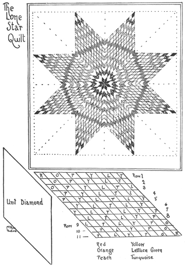 Free Miscellaneous Quilt Patterns